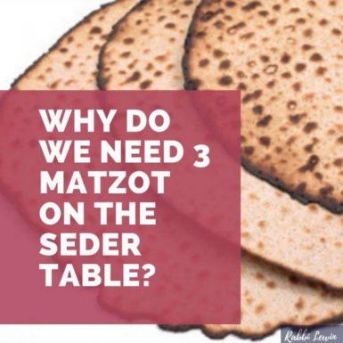 Why Do We Need 3 Matzot?